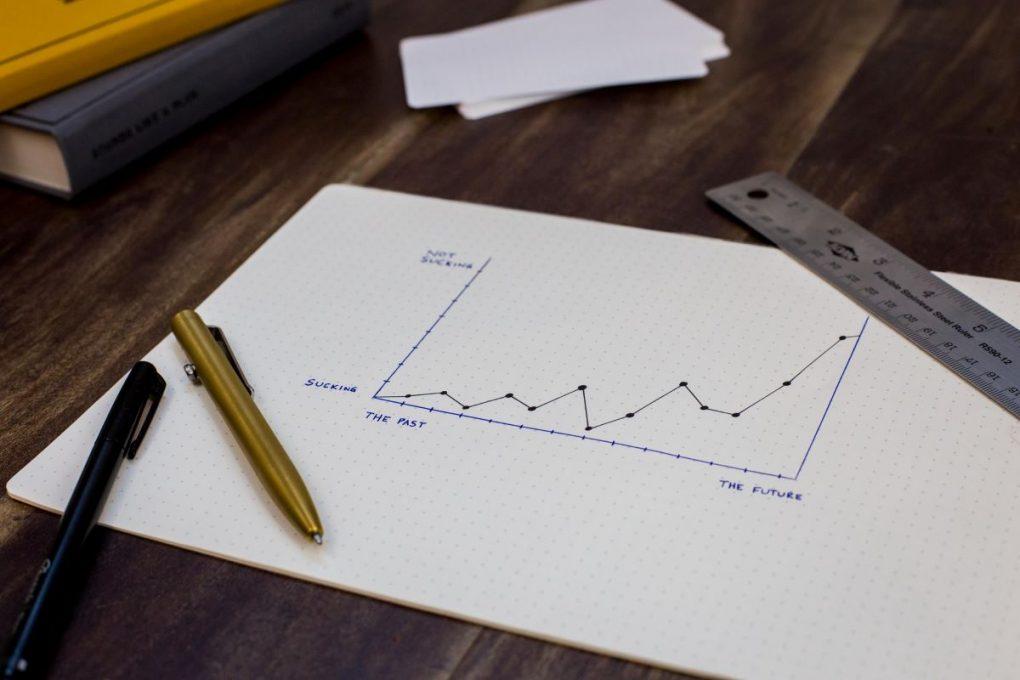 grafico entre marketing e vendas folha de papel e lapis