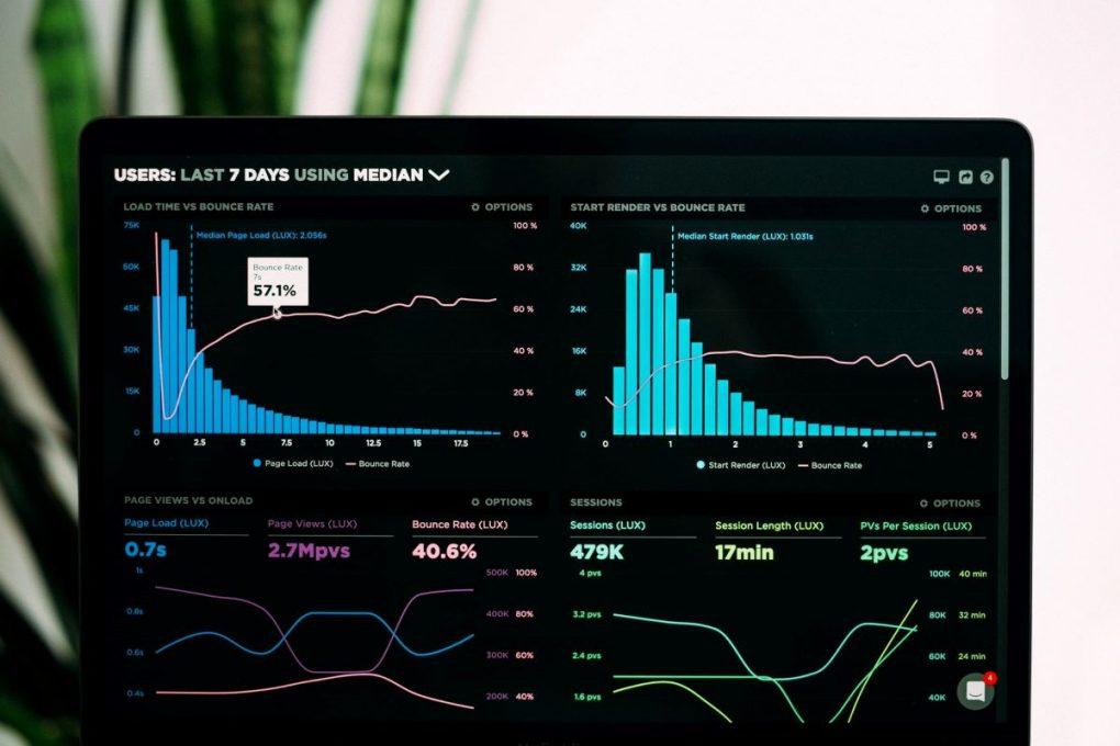 google analytics metricas