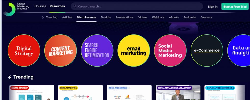 blogs de marketing digital videos de digital marketing institute