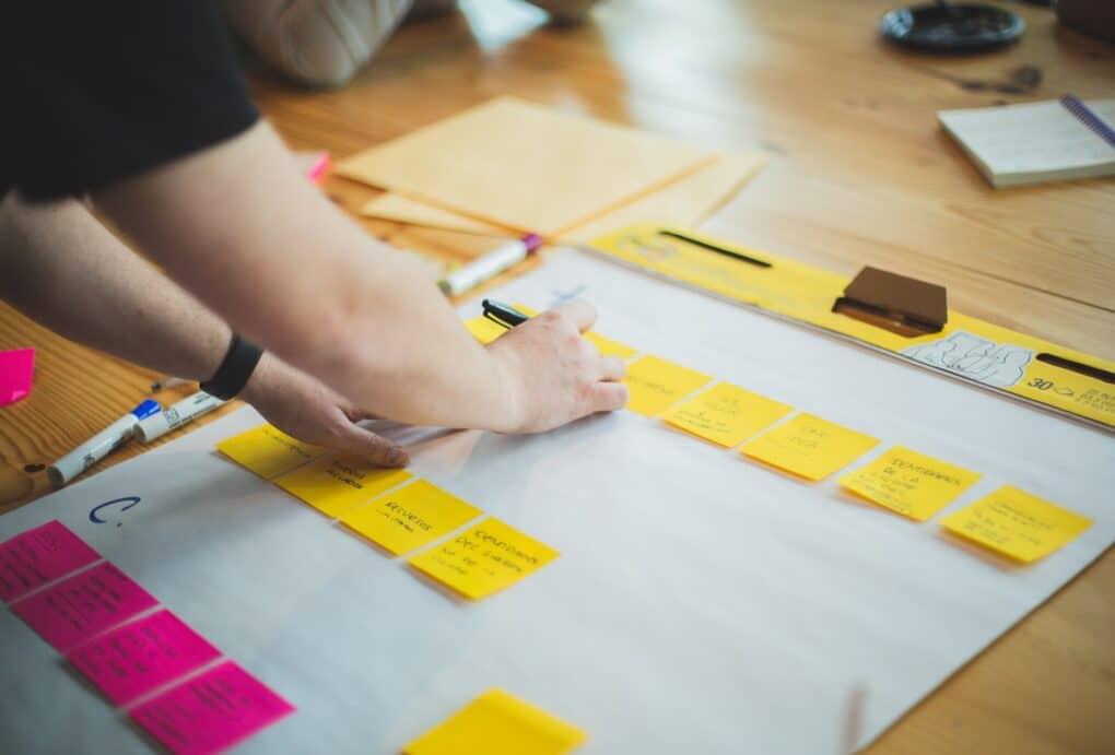 gestão de projetos em equipa em empresa