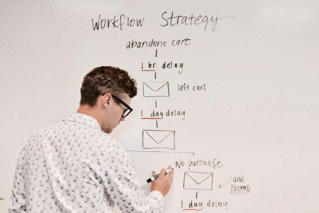 homem a trabalhar num quadro branco a estratégia de marketing digital